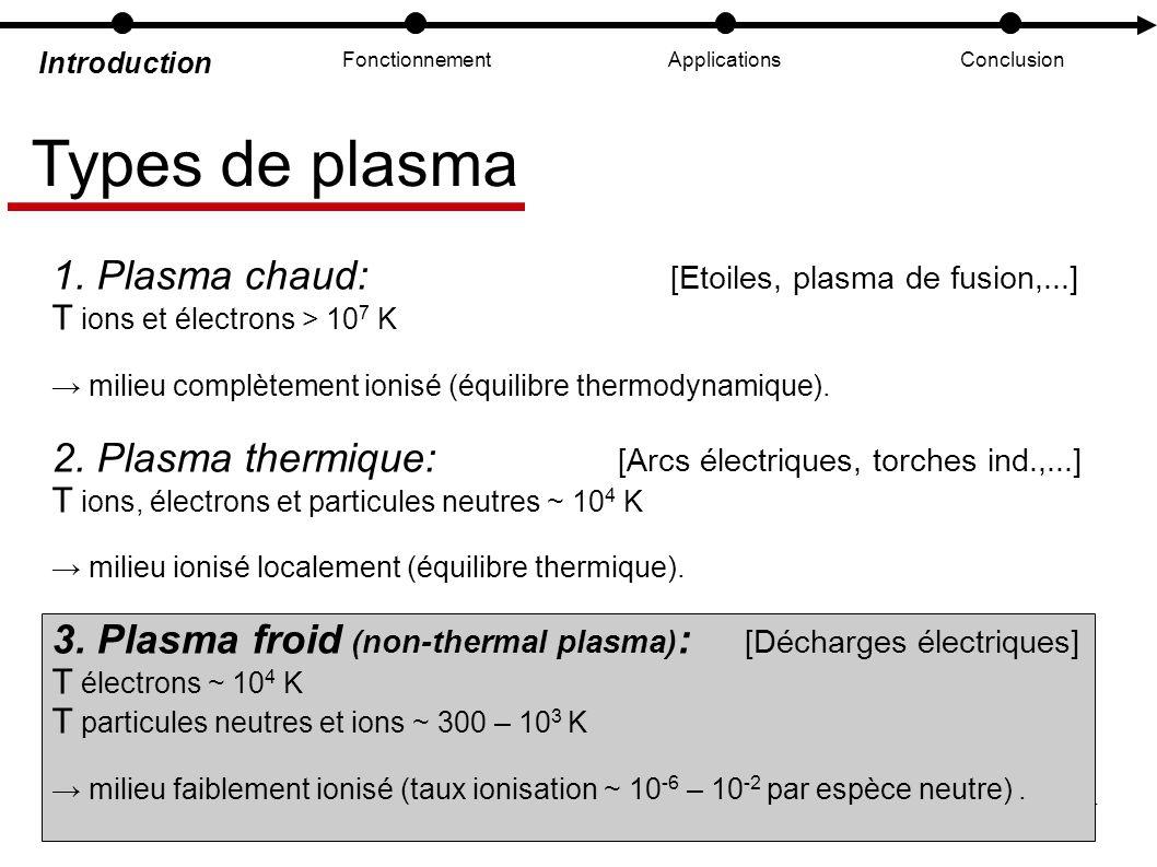 Types de plasma 1. Plasma chaud: [Etoiles, plasma de fusion,...]